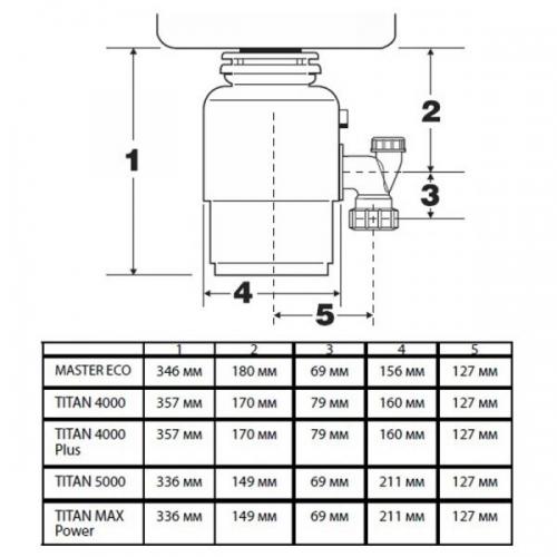Измельчитель пищевых отходов Bort Titan 4000